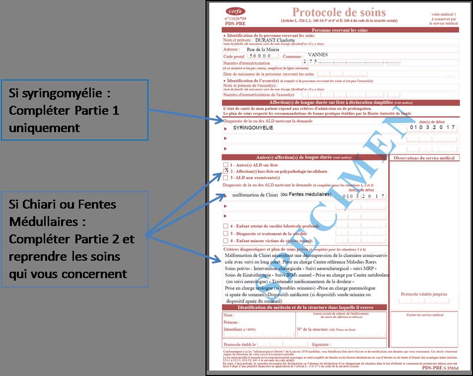 protocole de soins, APAISER, Association Pour Aider, Informer, Soutenir Études et Recherches pour la Syringomyélie & le Chiari