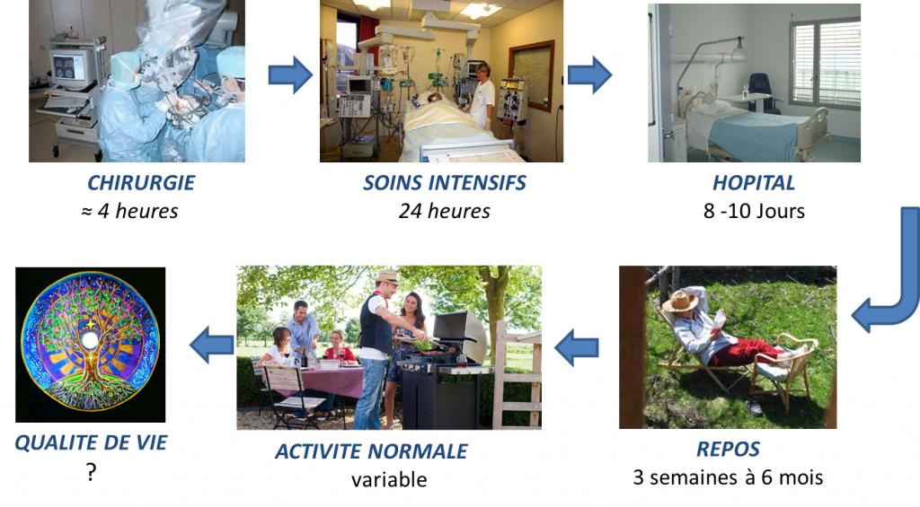 Cycle, APAISER, Association Pour Aider, Informer, Soutenir Études et Recherches pour la Syringomyélie & le Chiari